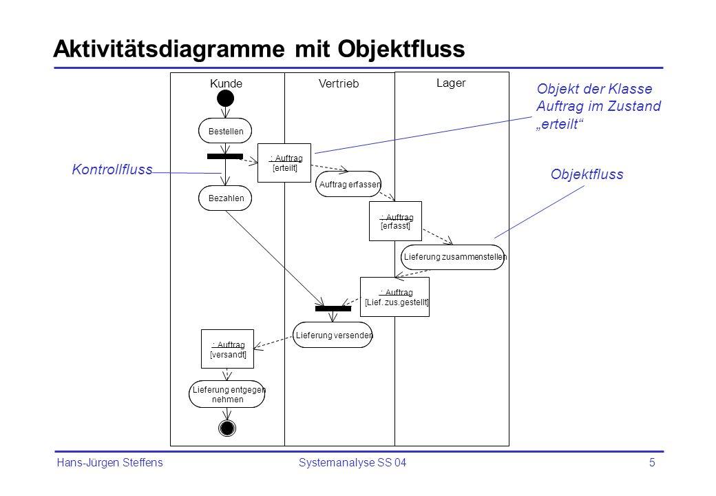Hans-Jürgen Steffens Systemanalyse SS 045 Aktivitätsdiagramme mit Objektfluss Lager KundeVertrieb Bestellen Bezahlen Lieferung entgegen nehmen Auftrag