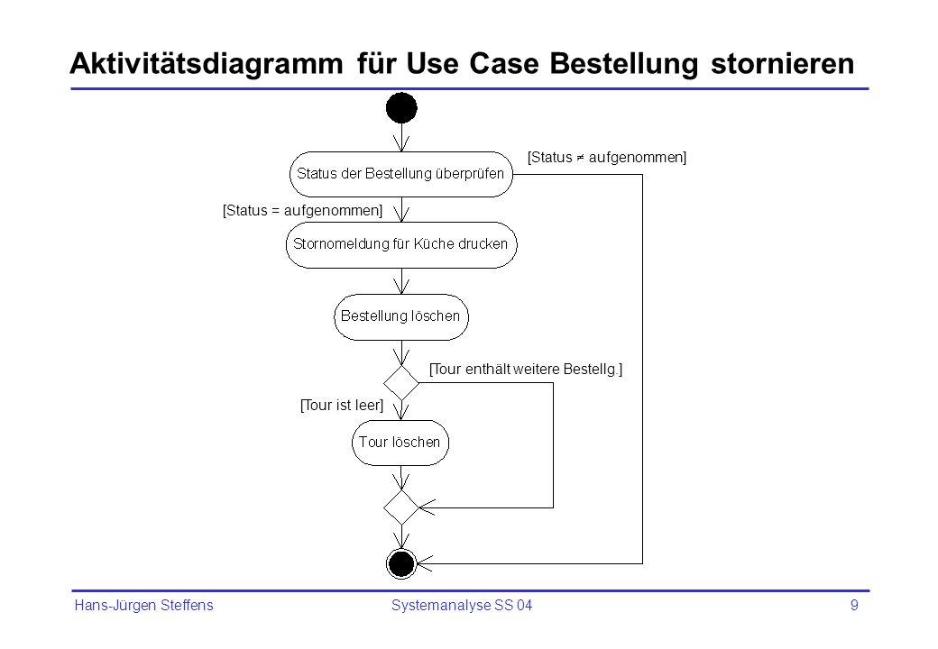 Hans-Jürgen Steffens Systemanalyse SS 049 Aktivitätsdiagramm für Use Case Bestellung stornieren [Status aufgenommen] [Status = aufgenommen] [Tour enth
