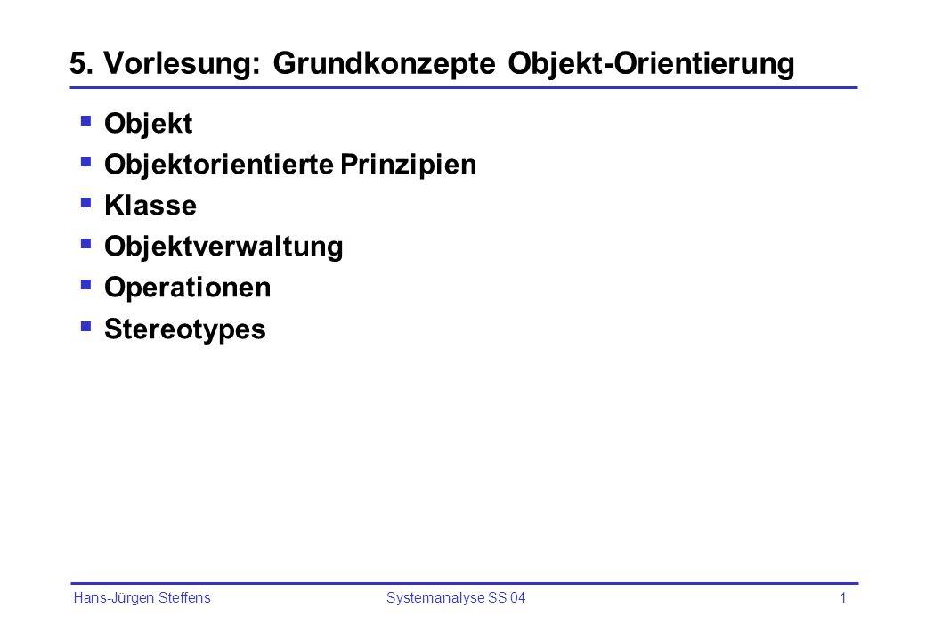Hans-Jürgen Steffens Systemanalyse SS 041 5. Vorlesung: Grundkonzepte Objekt-Orientierung Objekt Objektorientierte Prinzipien Klasse Objektverwaltung