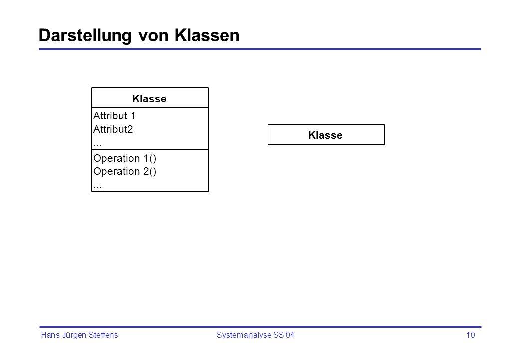 Hans-Jürgen Steffens Systemanalyse SS 0410 Darstellung von Klassen Operation 1() Operation 2()... Attribut 1 Attribut2... Klasse