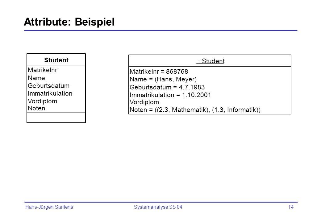 Hans-Jürgen Steffens Systemanalyse SS 0414 Attribute: Beispiel Matrikelnr Name Geburtsdatum Immatrikulation Vordiplom Noten Student Matrikelnr = 86876