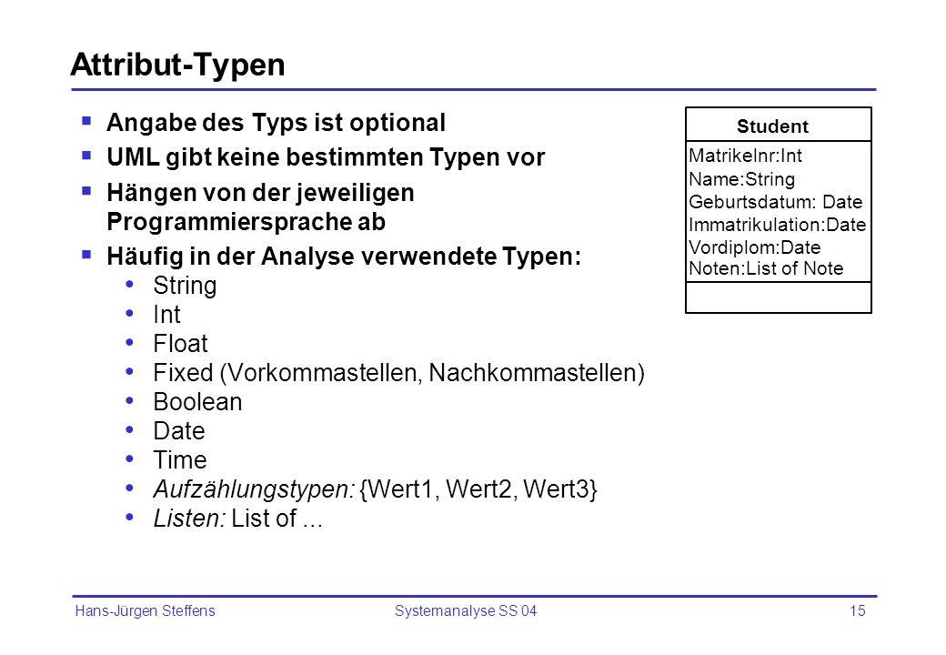 Hans-Jürgen Steffens Systemanalyse SS 0415 Attribut-Typen Angabe des Typs ist optional UML gibt keine bestimmten Typen vor Hängen von der jeweiligen P
