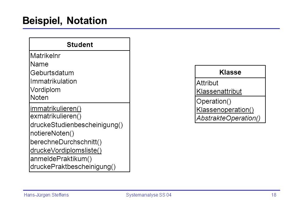 Hans-Jürgen Steffens Systemanalyse SS 0418 Beispiel, Notation immatrikulieren() exmatrikulieren() druckeStudienbescheinigung() notiereNoten() berechne