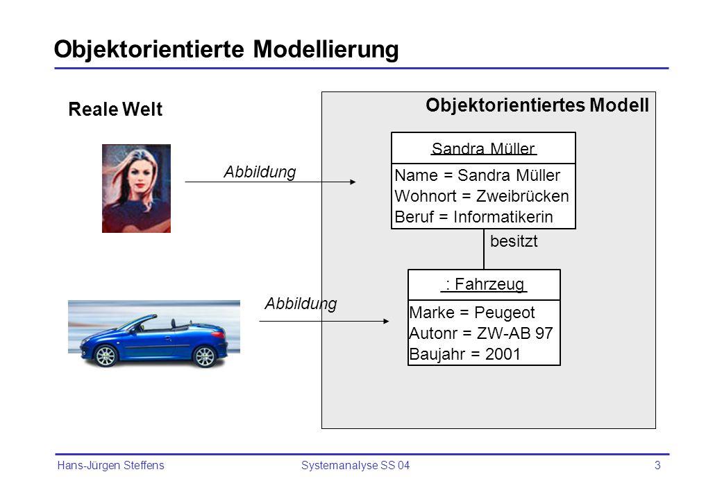 Hans-Jürgen Steffens Systemanalyse SS 043 Objektorientierte Modellierung Reale Welt Name = Sandra Müller Wohnort = Zweibrücken Beruf = Informatikerin