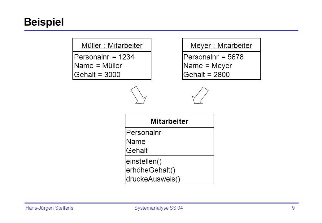 Hans-Jürgen Steffens Systemanalyse SS 049 Beispiel einstellen() erhöheGehalt() druckeAusweis() Personalnr Name Gehalt Mitarbeiter Personalnr = 1234 Na