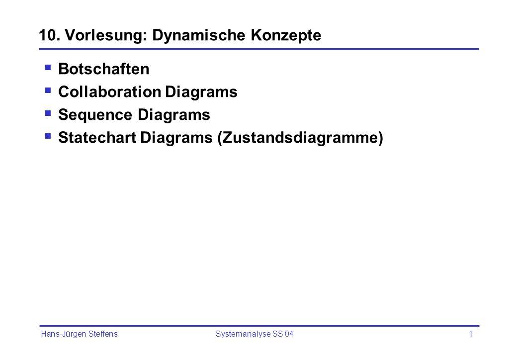 Hans-Jürgen Steffens Systemanalyse SS 041 10. Vorlesung: Dynamische Konzepte Botschaften Collaboration Diagrams Sequence Diagrams Statechart Diagrams