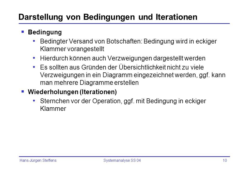 Hans-Jürgen Steffens Systemanalyse SS 0410 Darstellung von Bedingungen und Iterationen Bedingung Bedingter Versand von Botschaften: Bedingung wird in