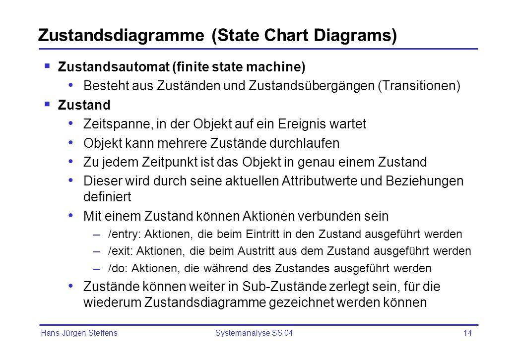 Hans-Jürgen Steffens Systemanalyse SS 0414 Zustandsdiagramme (State Chart Diagrams) Zustandsautomat (finite state machine) Besteht aus Zuständen und Z