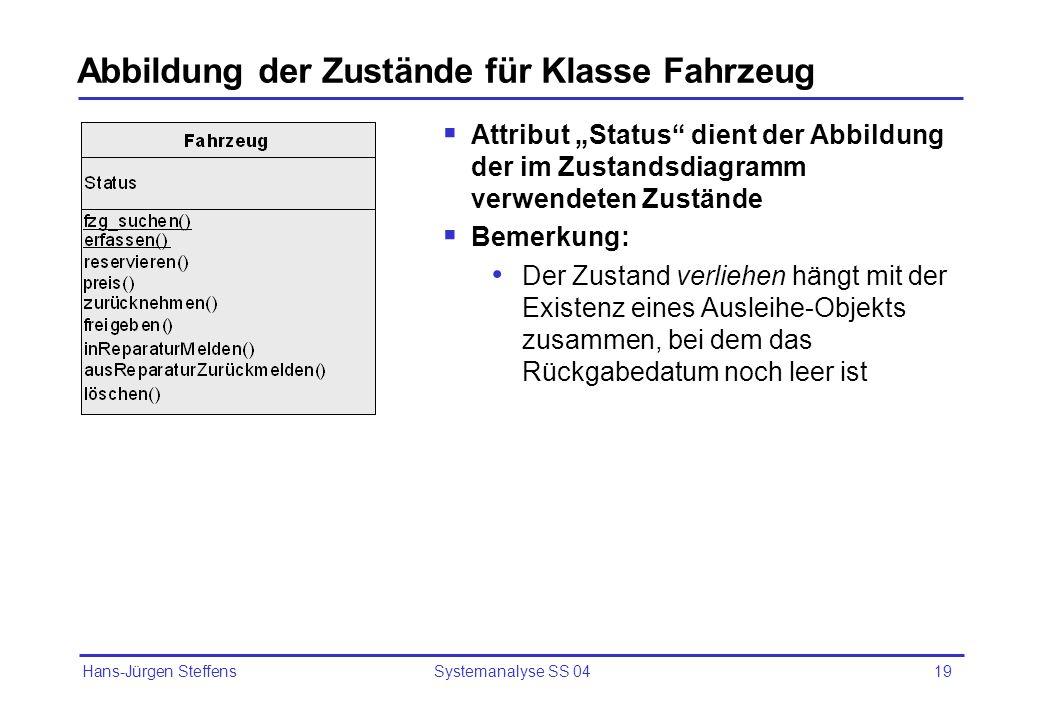 Hans-Jürgen Steffens Systemanalyse SS 0419 Abbildung der Zustände für Klasse Fahrzeug Attribut Status dient der Abbildung der im Zustandsdiagramm verw