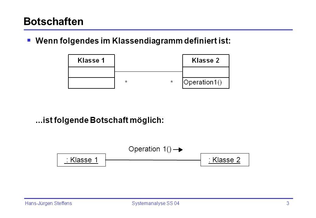 Hans-Jürgen Steffens Systemanalyse SS 043 Botschaften Wenn folgendes im Klassendiagramm definiert ist:...ist folgende Botschaft möglich: : Klasse 1: K