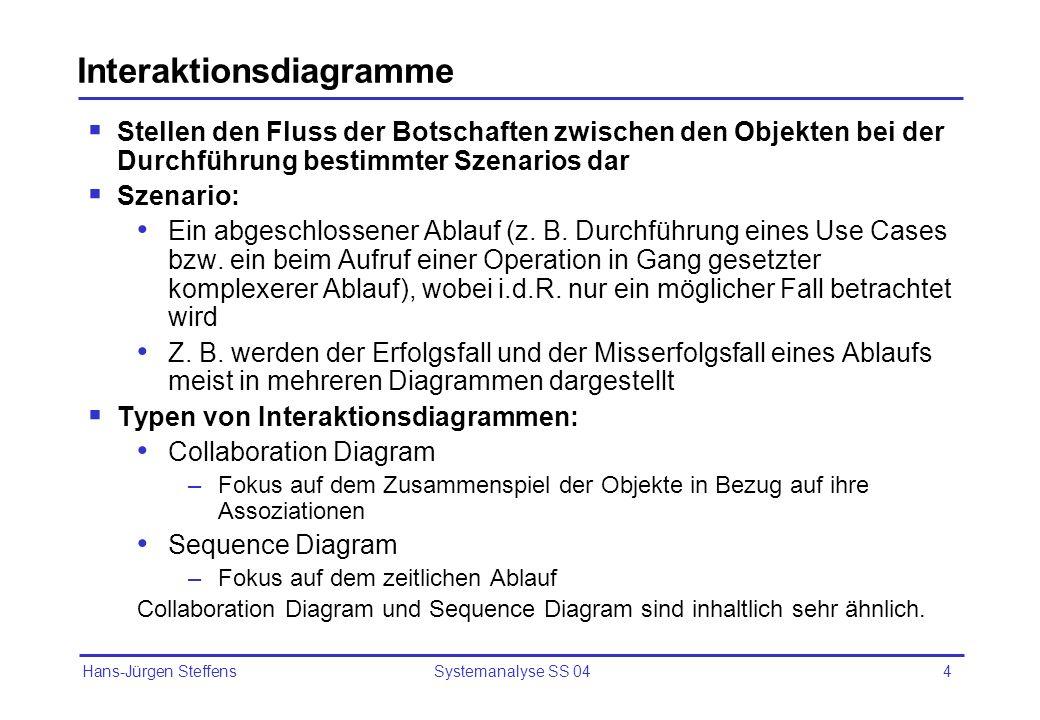 Hans-Jürgen Steffens Systemanalyse SS 044 Interaktionsdiagramme Stellen den Fluss der Botschaften zwischen den Objekten bei der Durchführung bestimmte