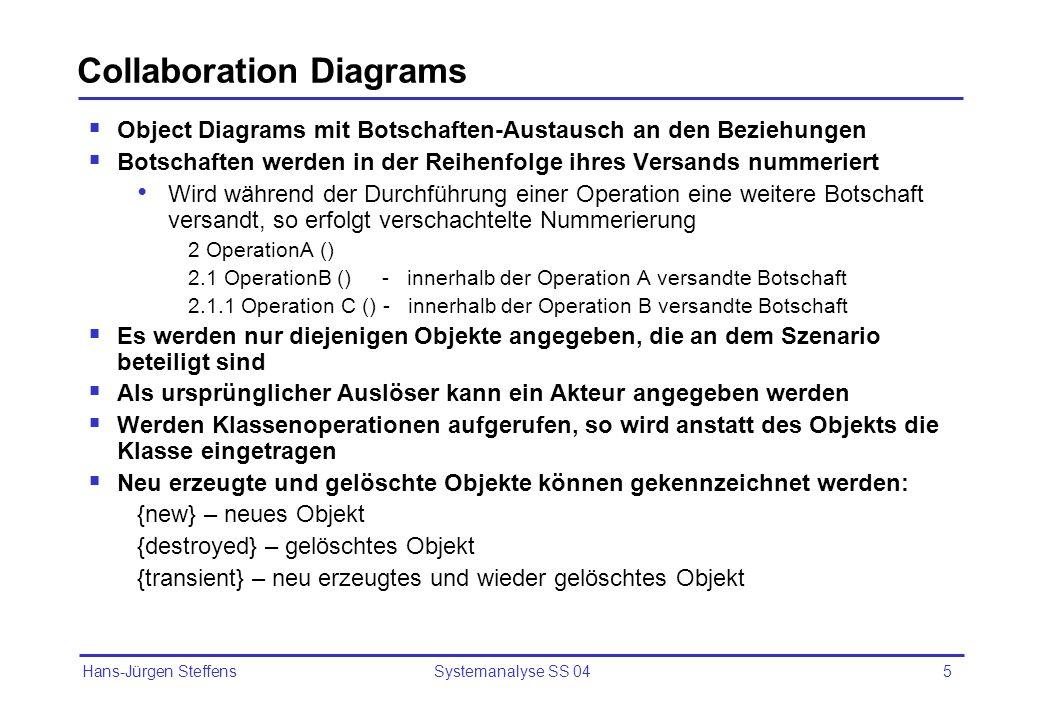 Hans-Jürgen Steffens Systemanalyse SS 045 Collaboration Diagrams Object Diagrams mit Botschaften-Austausch an den Beziehungen Botschaften werden in de