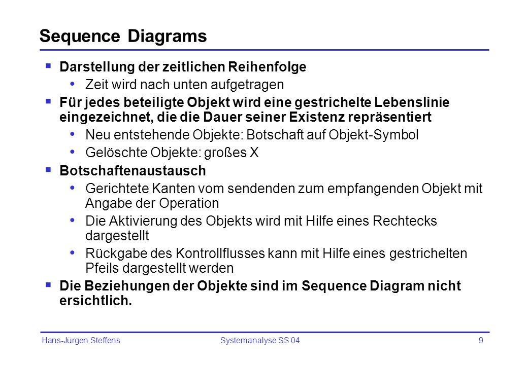 Hans-Jürgen Steffens Systemanalyse SS 049 Sequence Diagrams Darstellung der zeitlichen Reihenfolge Zeit wird nach unten aufgetragen Für jedes beteilig