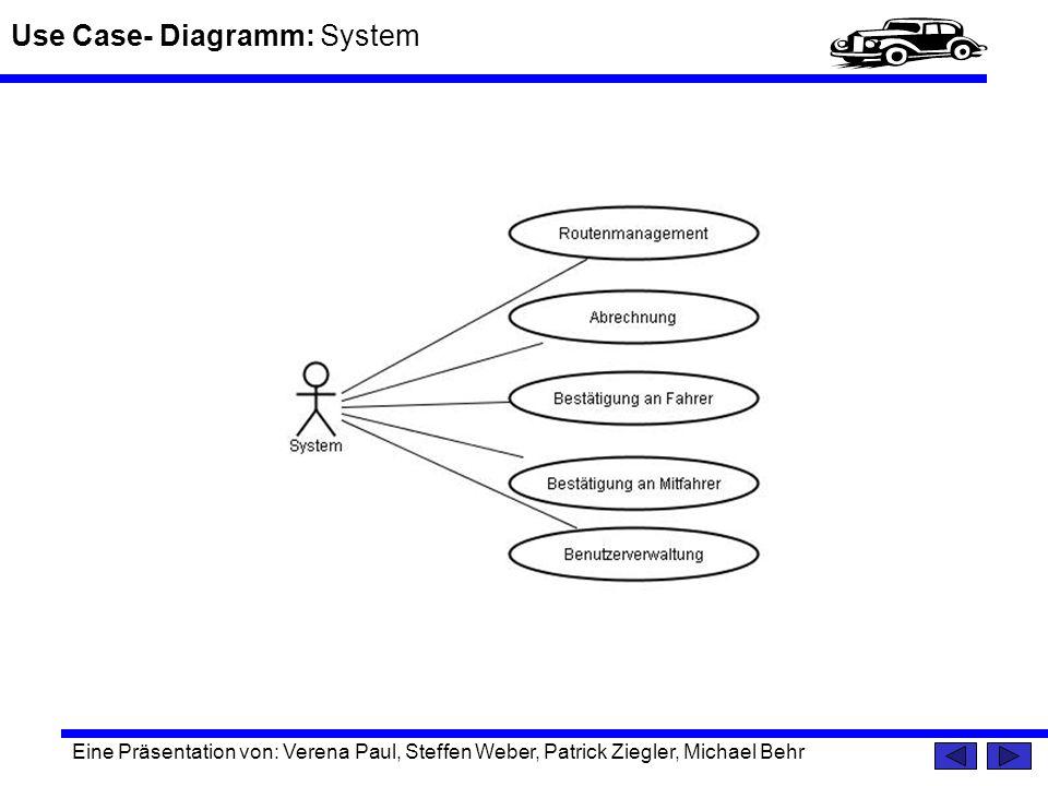Use Case- Diagramm: System Eine Präsentation von: Verena Paul, Steffen Weber, Patrick Ziegler, Michael Behr