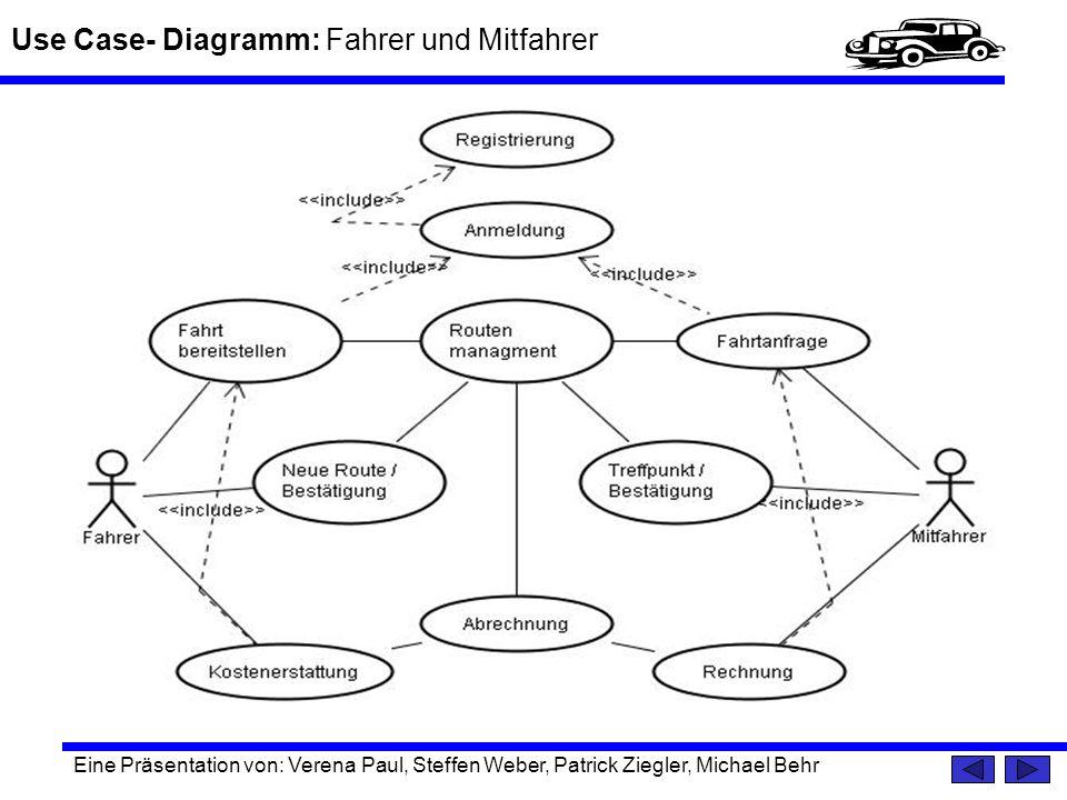Use Case- Diagramm: Fahrer und Mitfahrer Eine Präsentation von: Verena Paul, Steffen Weber, Patrick Ziegler, Michael Behr