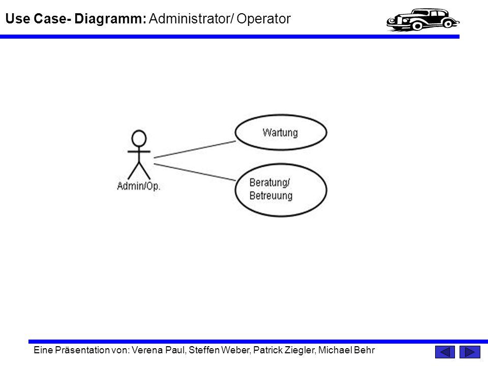 Use Case- Diagramm: Administrator/ Operator Eine Präsentation von: Verena Paul, Steffen Weber, Patrick Ziegler, Michael Behr