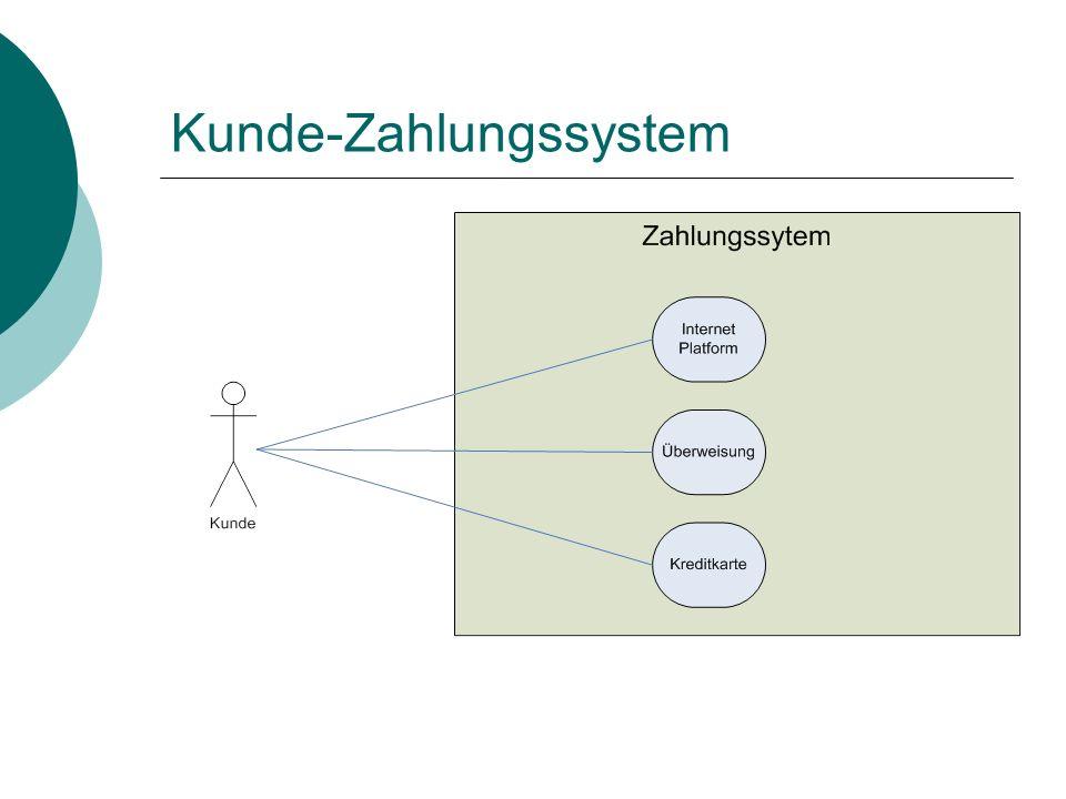 Kunde-Zahlungssystem