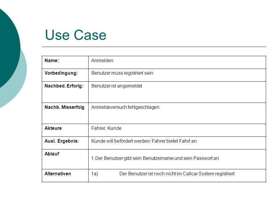 Use Case Name:Anmelden Vorbedingung:Benutzer muss registriert sein Nachbed. Erforlg:Benutzer ist angemeldet Nachb. MisserfolgAnmeldeversuch fehlgeschl