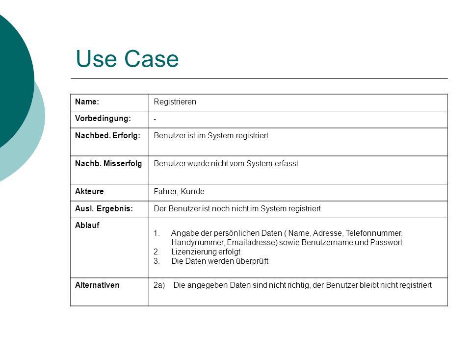 Use Case Name:Registrieren Vorbedingung:- Nachbed. Erforlg:Benutzer ist im System registriert Nachb. MisserfolgBenutzer wurde nicht vom System erfasst
