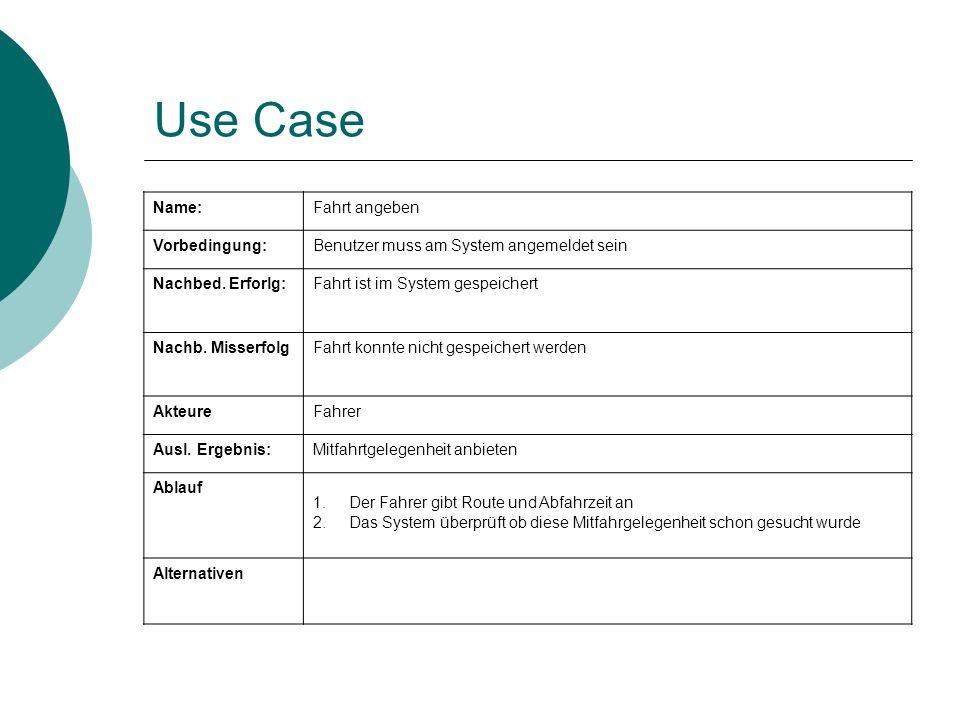 Use Case Name:Fahrt angeben Vorbedingung:Benutzer muss am System angemeldet sein Nachbed. Erforlg:Fahrt ist im System gespeichert Nachb. MisserfolgFah