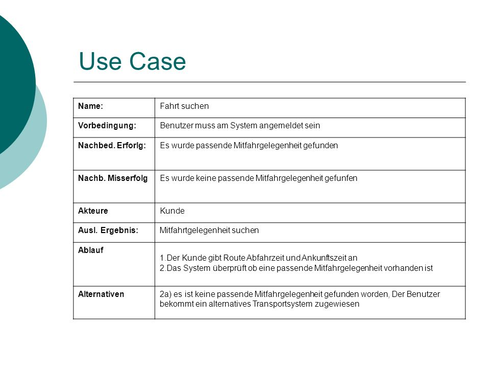 Use Case Name:Fahrt suchen Vorbedingung:Benutzer muss am System angemeldet sein Nachbed. Erforlg:Es wurde passende Mitfahrgelegenheit gefunden Nachb.