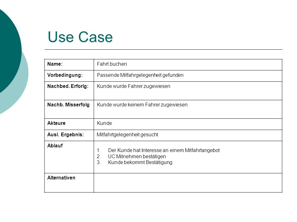 Use Case Name:Fahrt buchen Vorbedingung:Passende Mitfahrgelegenheit gefunden Nachbed.