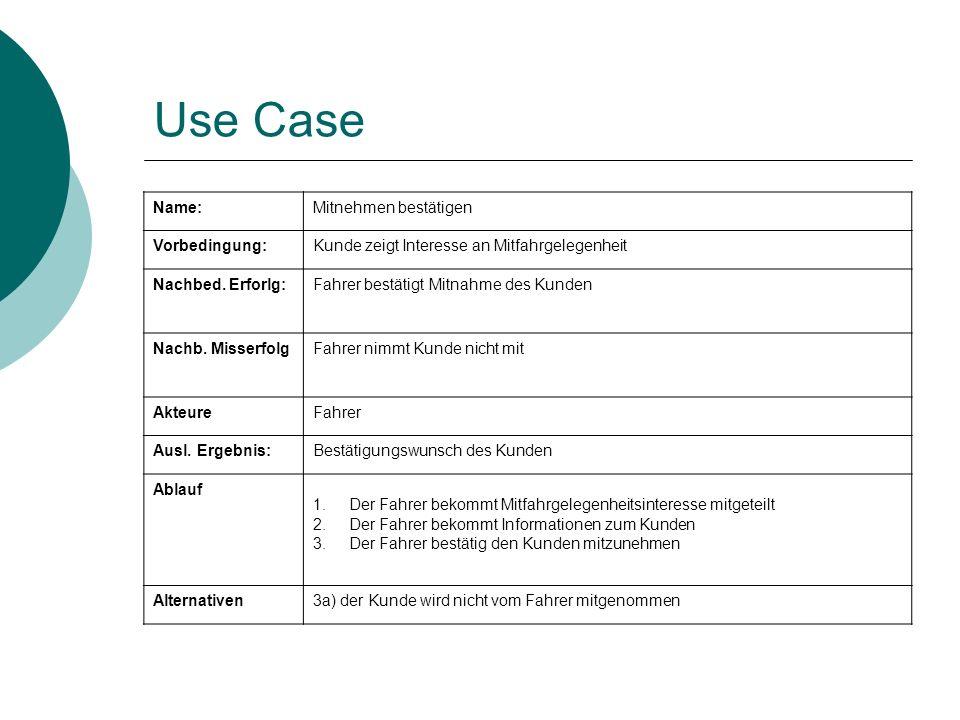 Use Case Name:Mitnehmen bestätigen Vorbedingung:Kunde zeigt Interesse an Mitfahrgelegenheit Nachbed. Erforlg:Fahrer bestätigt Mitnahme des Kunden Nach