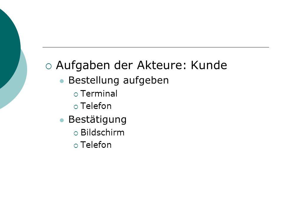 Aufgaben der Akteure: Kunde Bestellung aufgeben Terminal Telefon Bestätigung Bildschirm Telefon