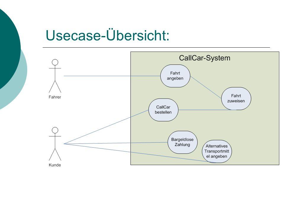 Usecase-Übersicht: