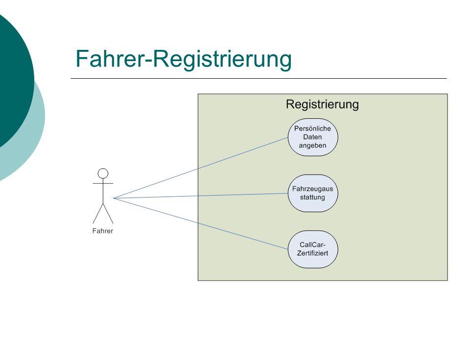 Use Case Name:Fahrt angeben Vorbedingung:Benutzer muss am System angemeldet sein Nachbed.