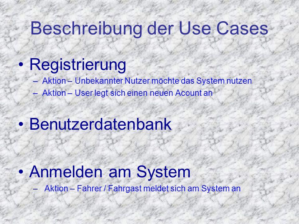 Beschreibung der Use Cases Registrierung –Aktion – Unbekannter Nutzer möchte das System nutzen –Aktion – User legt sich einen neuen Acount an Benutzer