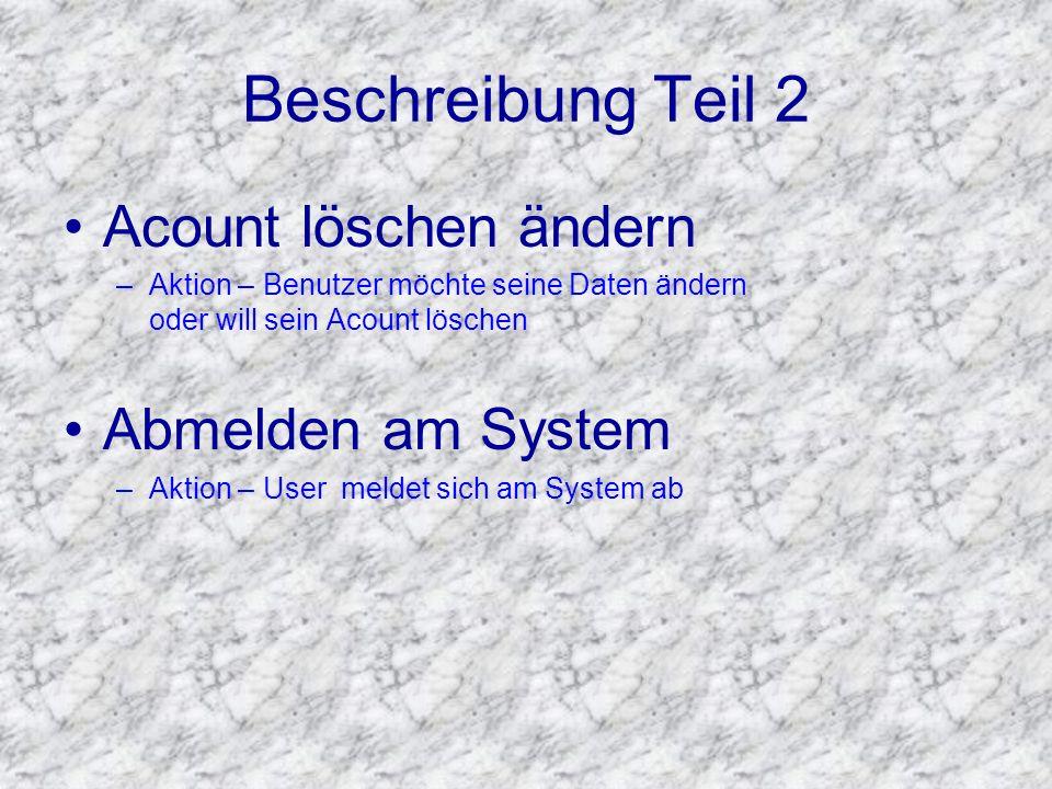 Beschreibung Teil 2 Acount löschen ändern –Aktion – Benutzer möchte seine Daten ändern oder will sein Acount löschen Abmelden am System –Aktion – User