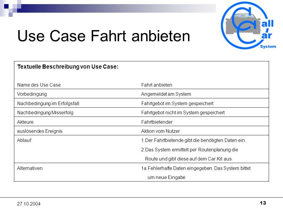 13 27.10.2004 Use Case Fahrt anbieten Textuelle Beschreibung von Use Case: Name des Use CaseFahrt anbieten VorbedingungAngemeldet am System Nachbeding