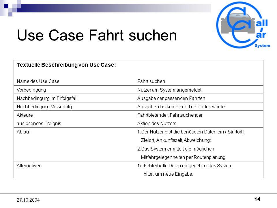 14 27.10.2004 Use Case Fahrt suchen Textuelle Beschreibung von Use Case: Name des Use CaseFahrt suchen VorbedingungNutzer am System angemeldet Nachbed