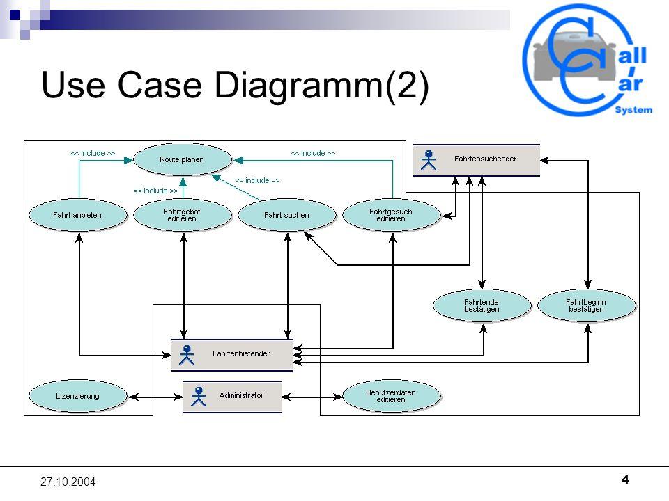 5 27.10.2004 Use Case Registrierung