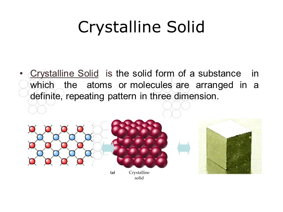 Crystalline Solid Crystalline Solid is the solid form of a substance in which the atoms or molecules are arranged in a definite, repeating pattern in