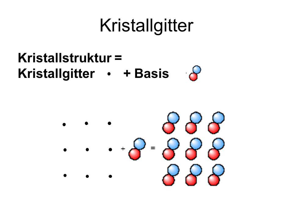 Kristallgitter Kristallstruktur = Kristallgitter + Basis