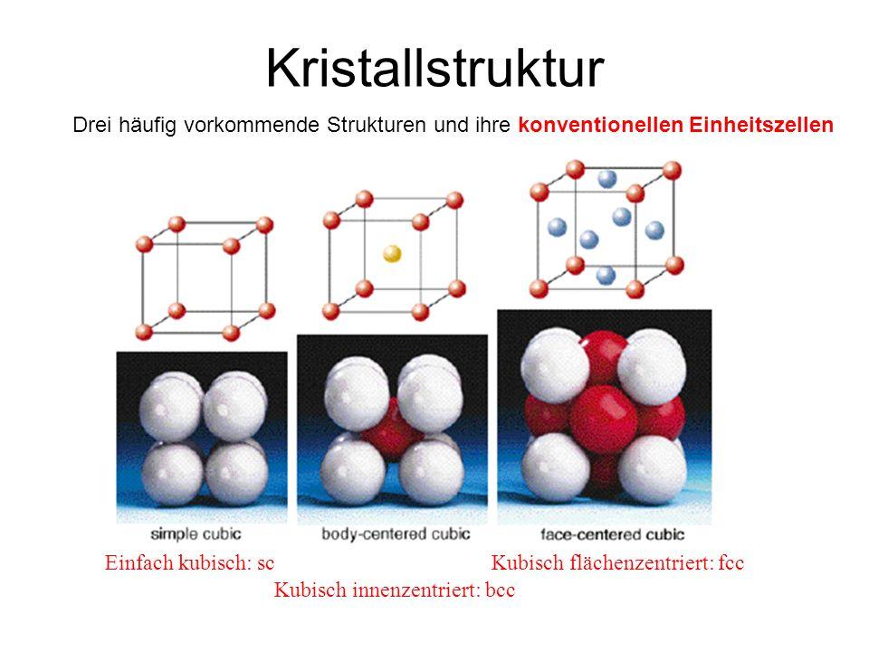 Kristallstruktur Drei häufig vorkommende Strukturen und ihre konventionellen Einheitszellen Einfach kubisch: scKubisch flächenzentriert: fcc Kubisch i