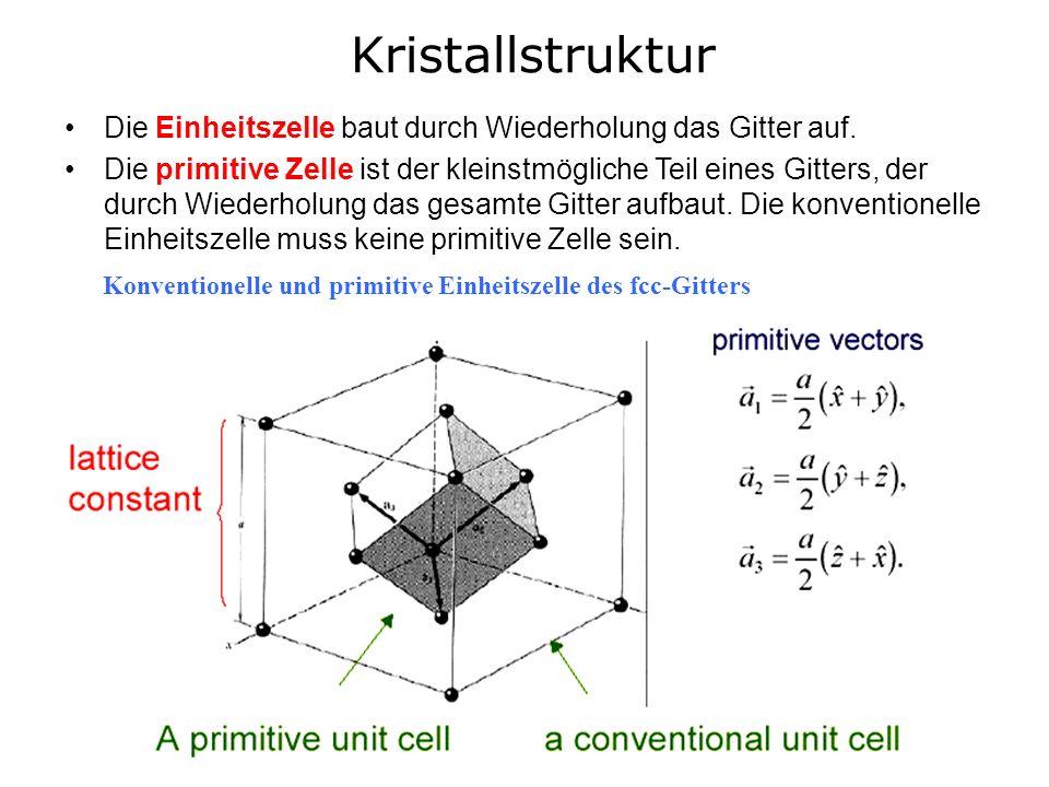 Kristallstruktur Die Einheitszelle baut durch Wiederholung das Gitter auf. Die primitive Zelle ist der kleinstmögliche Teil eines Gitters, der durch W