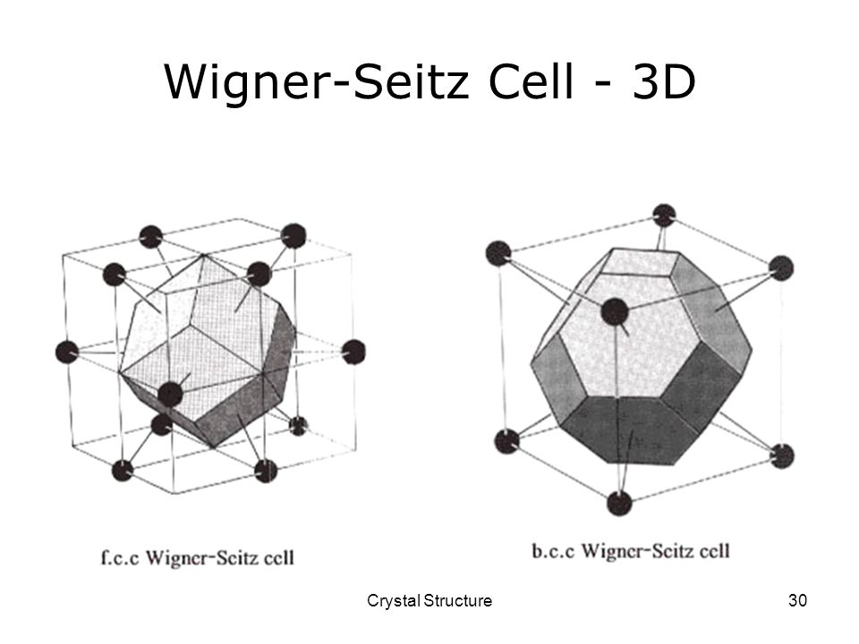 Crystal Structure30 Wigner-Seitz Cell - 3D