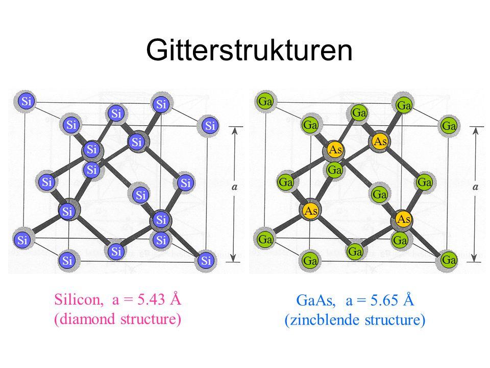 Gitterstrukturen Ga As Si Silicon, a = 5.43 Å (diamond structure) GaAs, a = 5.65 Å (zincblende structure)