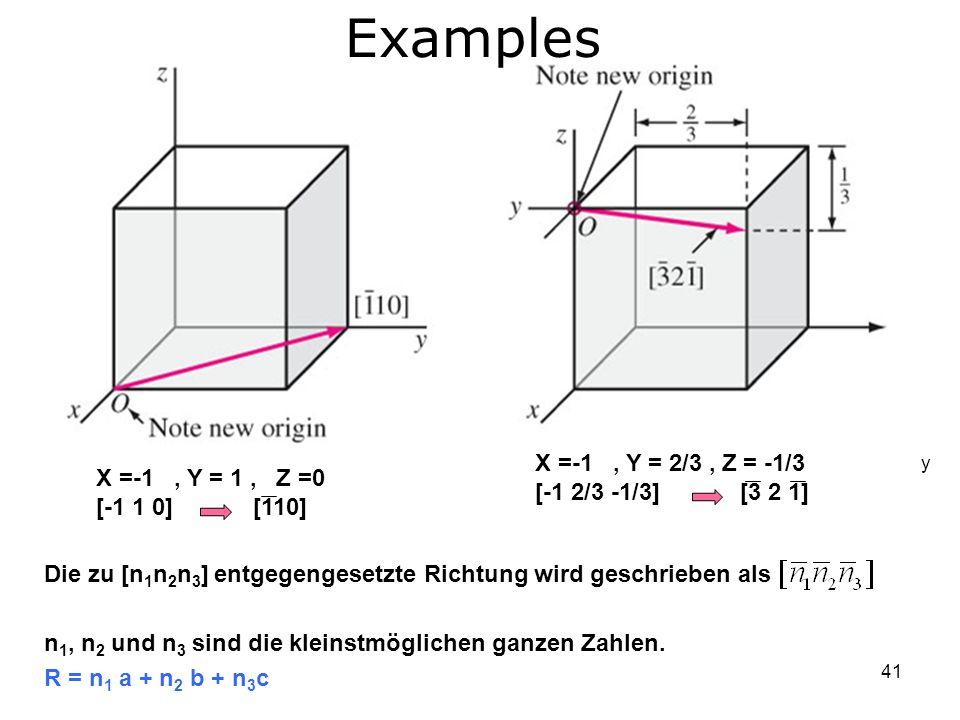 Crystal Structure41 Examples X =-1, Y = 2/3, Z = -1/3 [-1 2/3 -1/3] [3 2 1] y X =-1, Y = 1, Z =0 [-1 1 0] [110] Die zu [n 1 n 2 n 3 ] entgegengesetzte