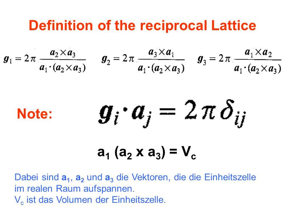 Definition of the reciprocal Lattice Note: a 1 (a 2 x a 3 ) = V c Dabei sind a 1, a 2 und a 3 die Vektoren, die die Einheitszelle im realen Raum aufsp