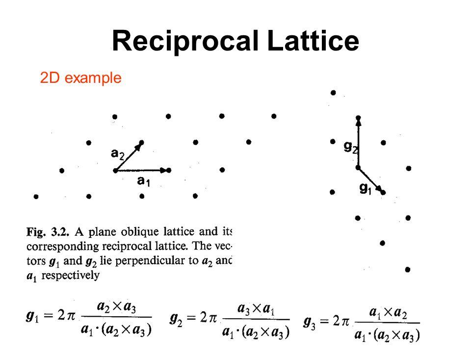 Reciprocal Lattice 2D example