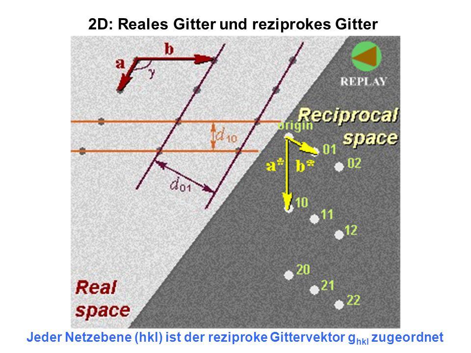 2D: Reales Gitter und reziprokes Gitter Jeder Netzebene (hkl) ist der reziproke Gittervektor g hkl zugeordnet