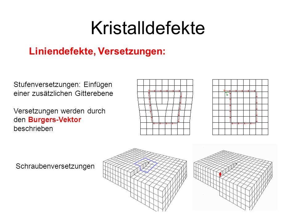 Liniendefekte, Versetzungen: Kristalldefekte Stufenversetzungen: Einfügen einer zusätzlichen Gitterebene Versetzungen werden durch den Burgers-Vektor