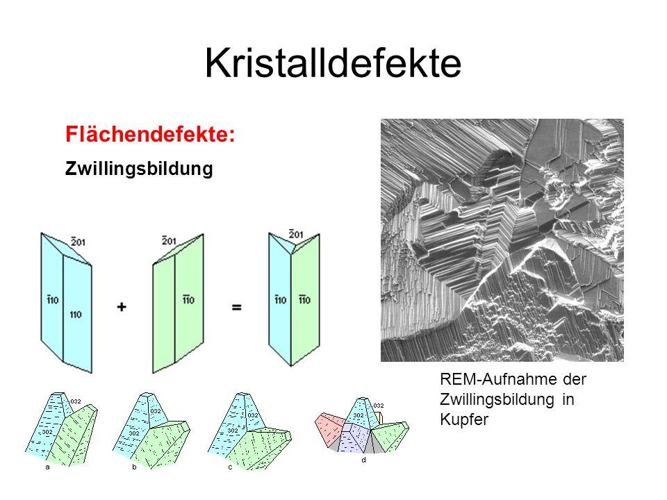 Flächendefekte: Kristalldefekte Zwillingsbildung REM-Aufnahme der Zwillingsbildung in Kupfer
