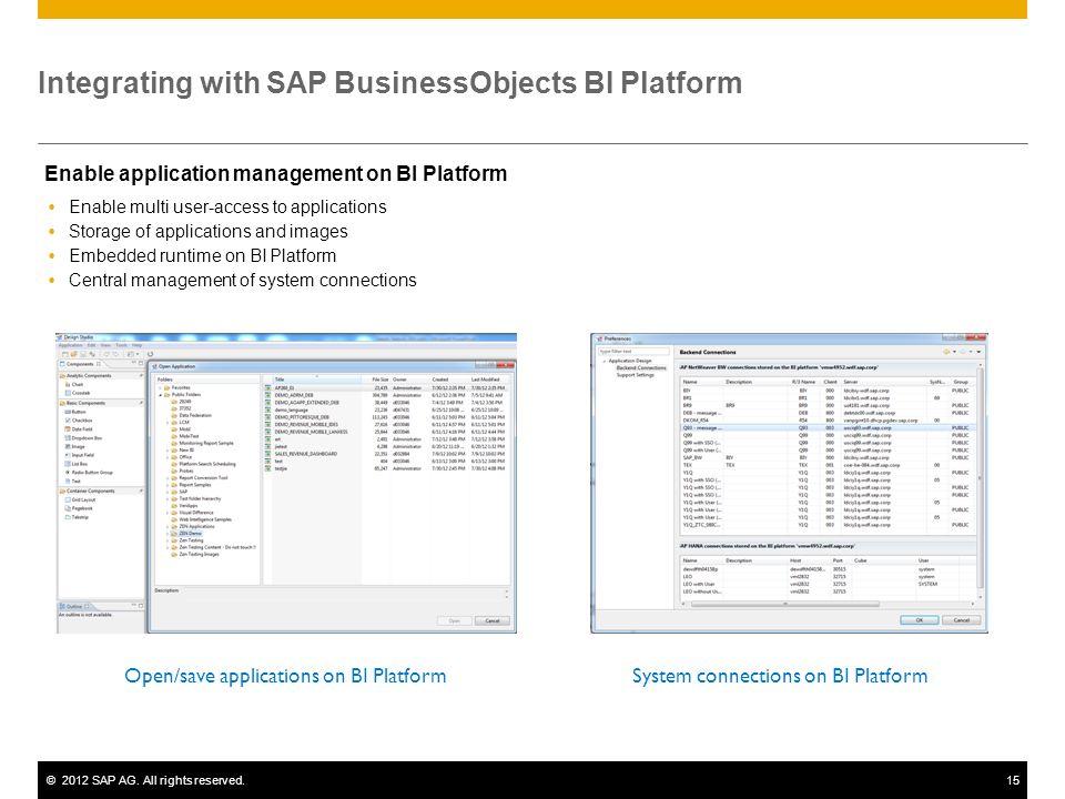 ©2012 SAP AG. All rights reserved.15 Integrating with SAP BusinessObjects BI Platform Enable application management on BI Platform Enable multi user-a