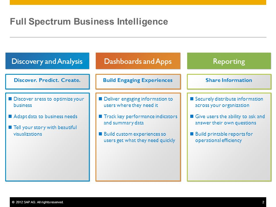 ©2012 SAP AG. All rights reserved.2 Full Spectrum Business Intelligence Reporting Discovery and Analysis Dashboards and Apps Deliver engaging informat