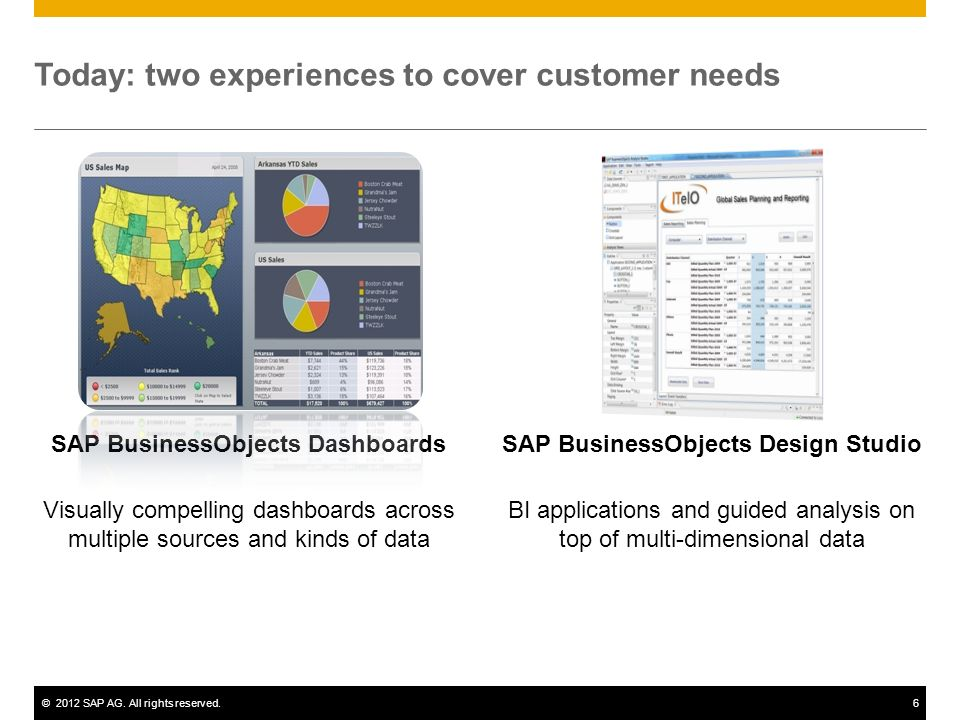 ©2012 SAP AG. All rights reserved.6 Today: two experiences to cover customer needs SAP BusinessObjects Dashboards Visually compelling dashboards acros